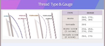 Plain Thread Types