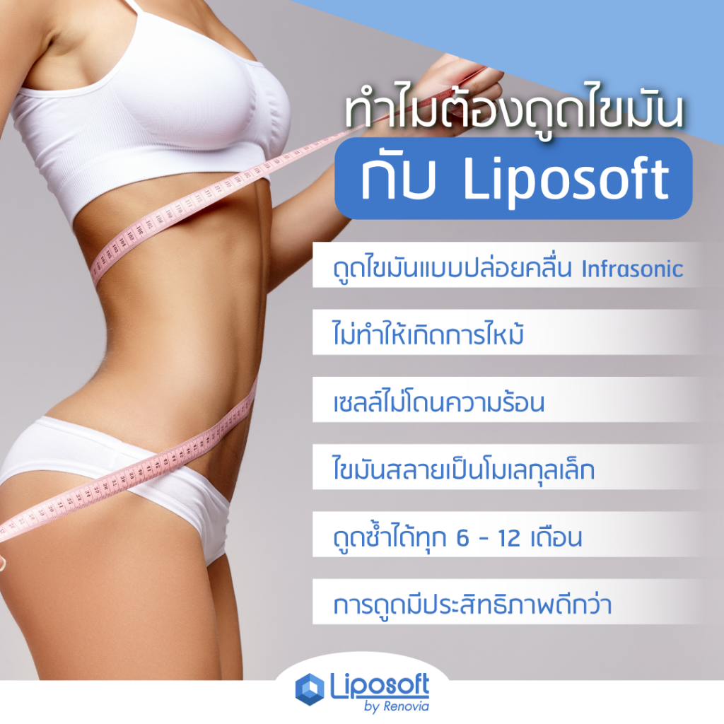 Why liposoft